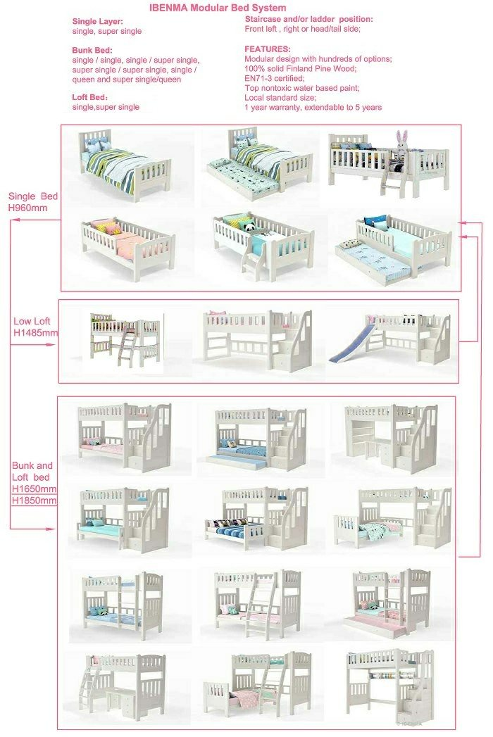 modular bed configuration map